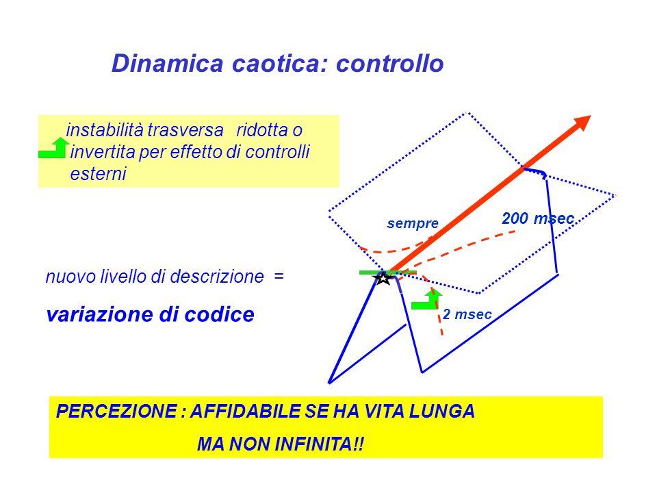 Dinamica caotica: controllo instabilità trasversa ridotta o invertita per effetto di controlli esterni nuovo livello di descrizione = variazione di co