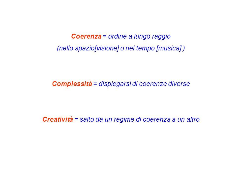 Coerenza = ordine a lungo raggio (nello spazio[visione] o nel tempo [musica] ) Complessità = dispiegarsi di coerenze diverse Creatività = salto da un