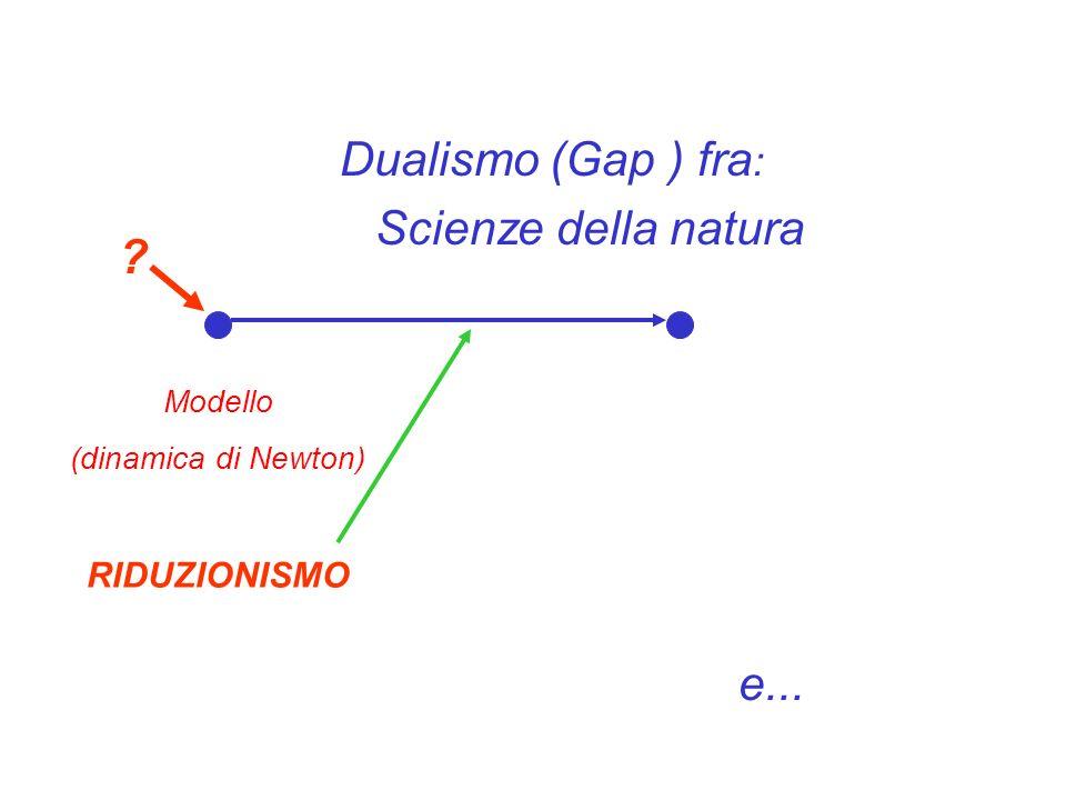 Dualismo (Gap ) fra : Scienze della natura Modello (dinamica di Newton) RIDUZIONISMO e... ?