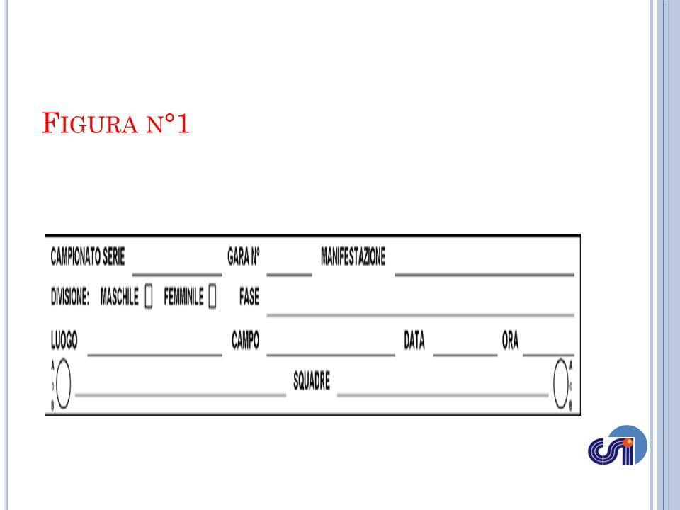 A DEMPIMENTI DEL SEGNAPUNTI PRIMA DELLA GARA Nel riquadro inferiore a destra (Fig2).