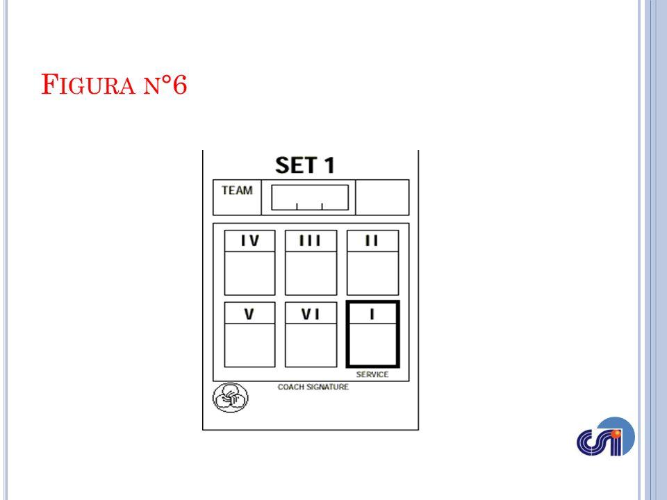 DURANTE LA GARA Registra il servizio di ogni giocatore ( Reg.