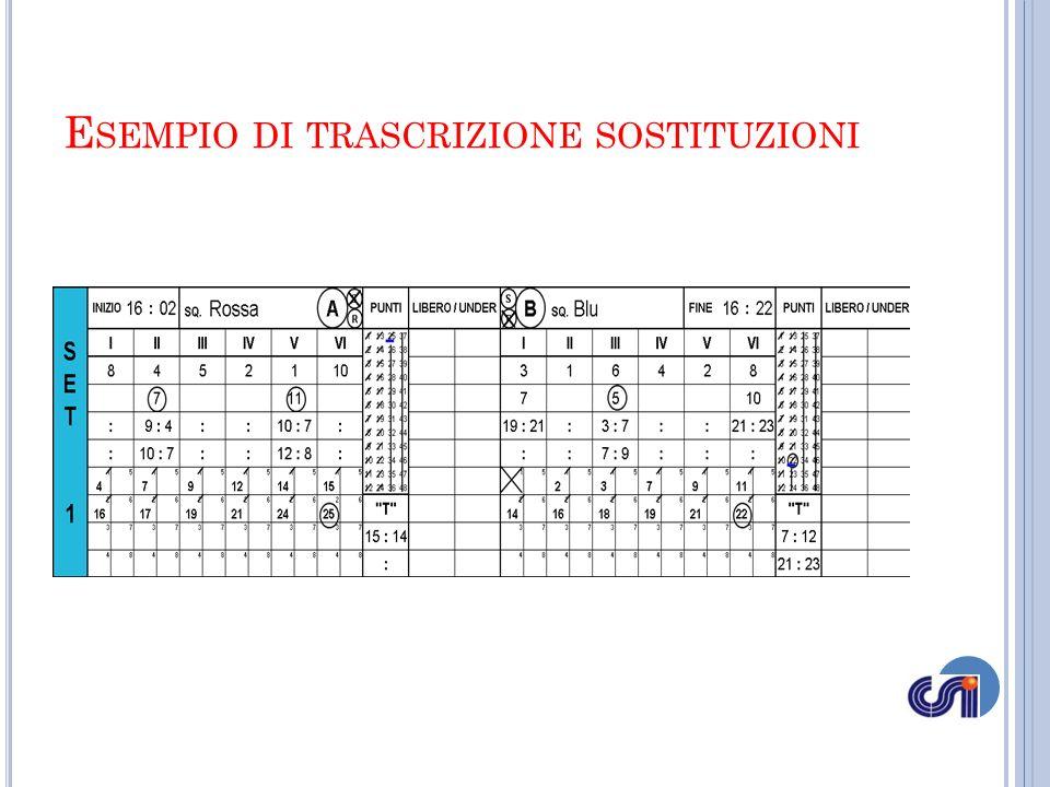 E SEMPIO DI TRASCRIZIONE SOSTITUZIONI