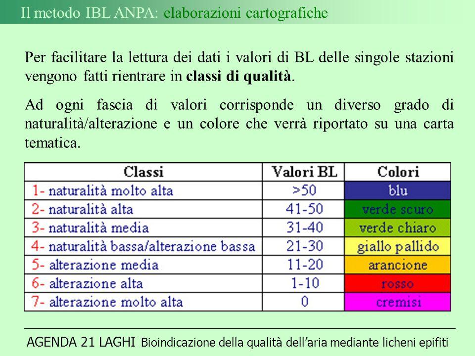 AGENDA 21 LAGHI Bioindicazione della qualità dellaria mediante licheni epifiti Il metodo IBL ANPA: elaborazioni cartografiche Per facilitare la lettura dei dati i valori di BL delle singole stazioni vengono fatti rientrare in classi di qualità.