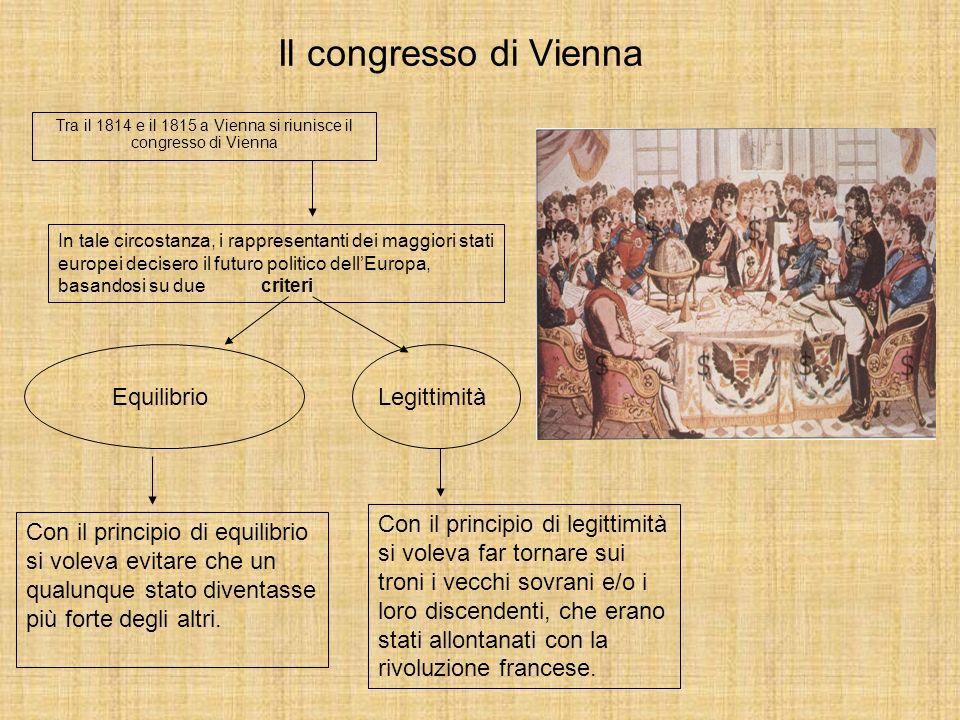 Tra il 1814 e il 1815 a Vienna si riunisce il congresso di Vienna In tale circostanza, i rappresentanti dei maggiori stati europei decisero il futuro