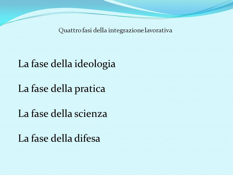 Quattro fasi della integrazione lavorativa La fase della ideologia La fase della pratica La fase della scienza La fase della difesa