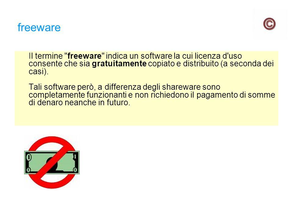 freeware Il termine
