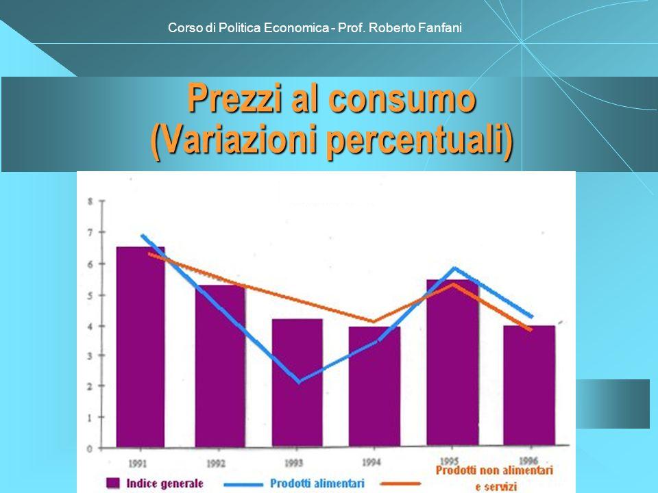 Corso di Politica Economica - Prof. Roberto Fanfani Prezzi al consumo (Variazioni percentuali)
