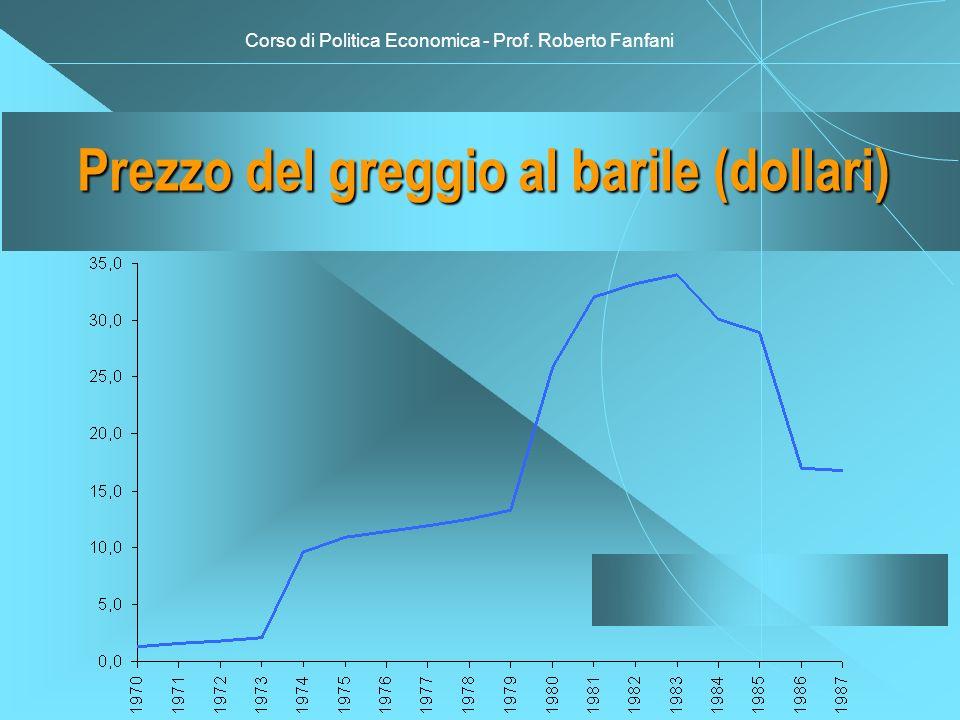 Corso di Politica Economica - Prof. Roberto Fanfani Prezzo del greggio al barile (dollari)