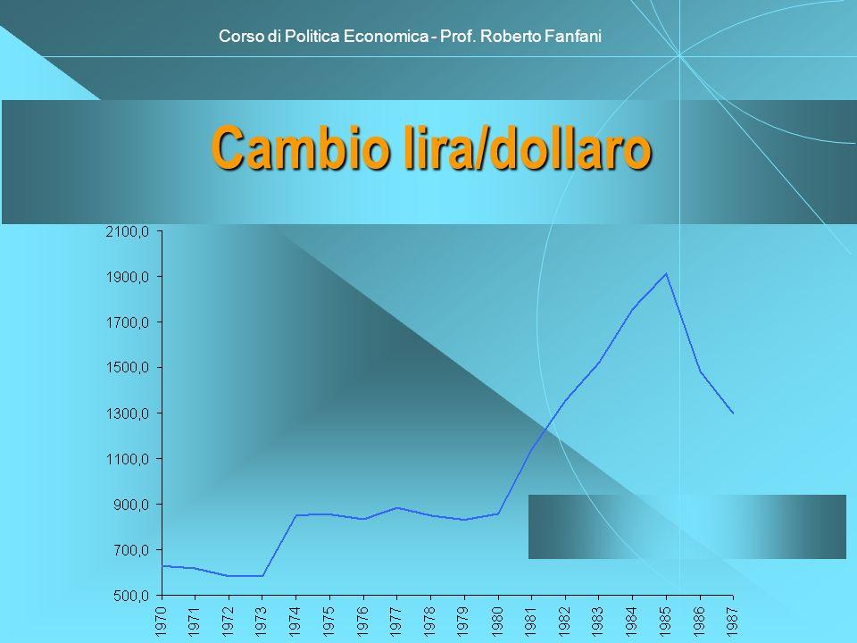 Corso di Politica Economica - Prof. Roberto Fanfani Cambio lira/dollaro