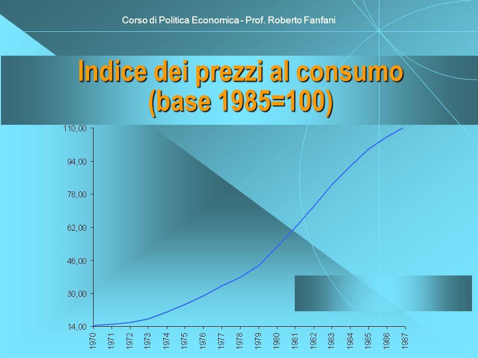 Corso di Politica Economica - Prof. Roberto Fanfani Indice dei prezzi al consumo (base 1985=100)
