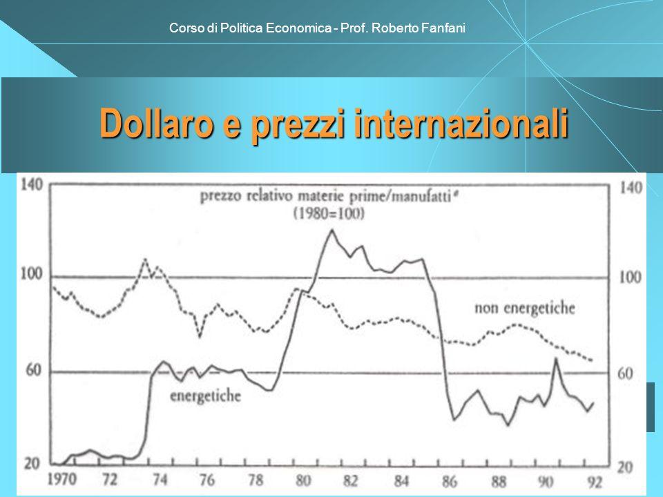 Corso di Politica Economica - Prof. Roberto Fanfani Dollaro e prezzi internazionali