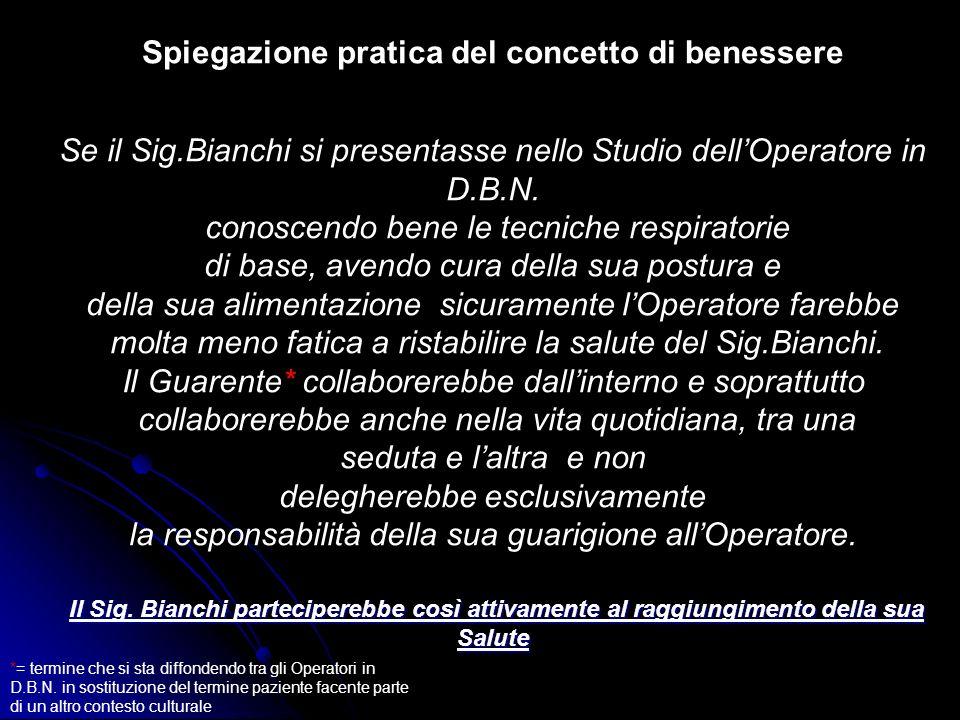 Se il Sig.Bianchi si presentasse nello Studio dellOperatore in D.B.N. conoscendo bene le tecniche respiratorie di base, avendo cura della sua postura