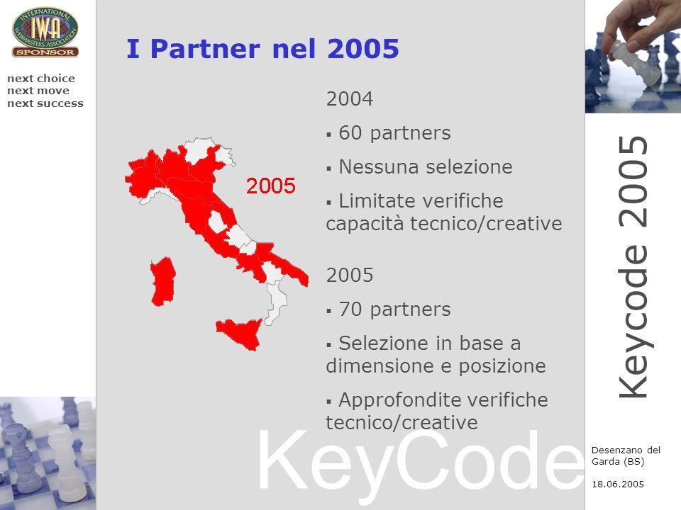 KeyCode next choice next move next success Desenzano del Garda (BS) 18.06.2005 Keycode 2005 I Partner nel 2005 2004 60 partners Nessuna selezione Limitate verifiche capacità tecnico/creative 2005 70 partners Selezione in base a dimensione e posizione Approfondite verifiche tecnico/creative