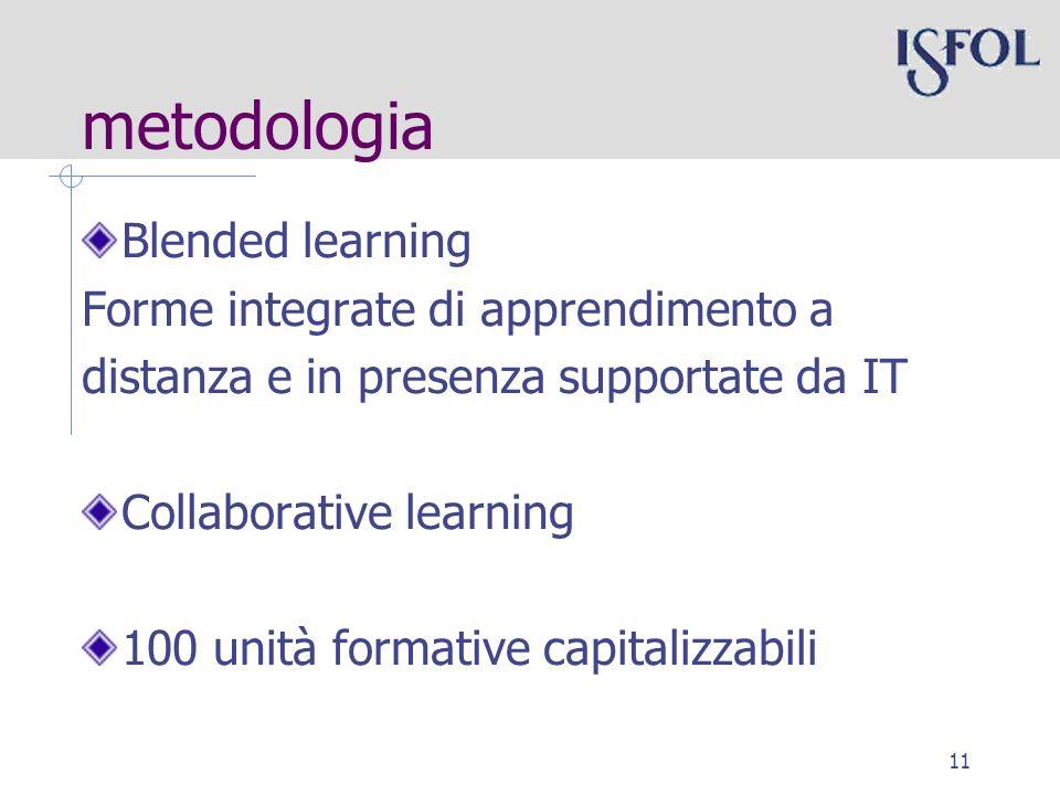 11 metodologia Blended learning Forme integrate di apprendimento a distanza e in presenza supportate da IT Collaborative learning 100 unità formative