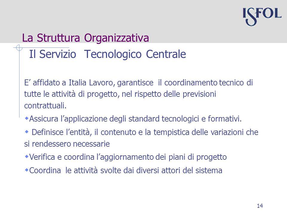 14 La Struttura Organizzativa Il Servizio Tecnologico Centrale E affidato a Italia Lavoro, garantisce il coordinamento tecnico di tutte le attività di progetto, nel rispetto delle previsioni contrattuali.