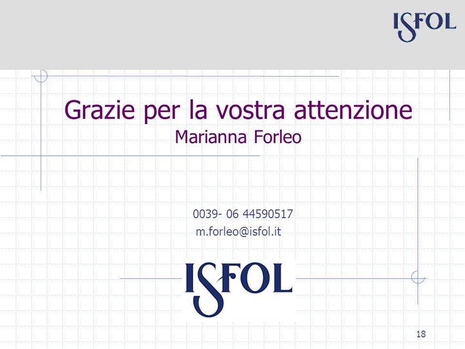 18 Grazie per la vostra attenzione Marianna Forleo 0039- 06 44590517 m.forleo@isfol.it