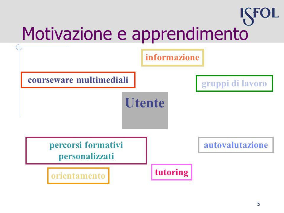 5 Utente courseware multimediali orientamento tutoring autovalutazione informazione gruppi di lavoro Motivazione e apprendimento percorsi formativi personalizzati