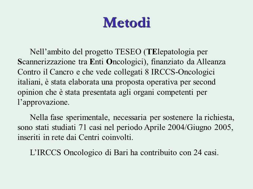 Metodi Nellambito del progetto TESEO (TElepatologia per Scannerizzazione tra Enti Oncologici), finanziato da Alleanza Contro il Cancro e che vede coll
