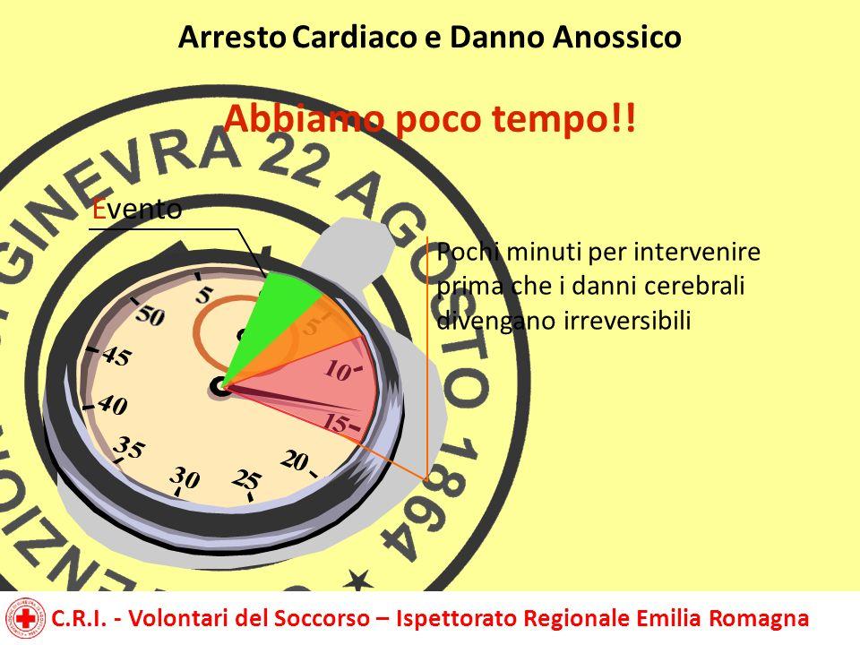 C.R.I.- Volontari del Soccorso – Ispettorato Regionale Emilia Romagna OBIETTIVO DEL B.L.S.