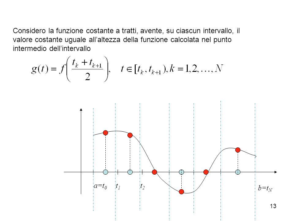 13 a=t 0 t1t1 t2t2 b=t N Considero la funzione costante a tratti, avente, su ciascun intervallo, il valore costante uguale allaltezza della funzione c