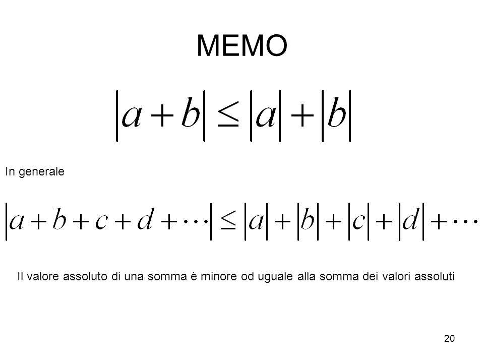 20 MEMO In generale Il valore assoluto di una somma è minore od uguale alla somma dei valori assoluti