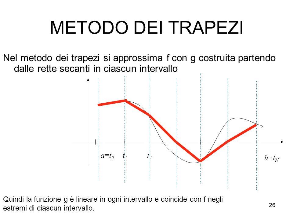 26 METODO DEI TRAPEZI Nel metodo dei trapezi si approssima f con g costruita partendo dalle rette secanti in ciascun intervallo a=t 0 t1t1 t2t2 b=t N