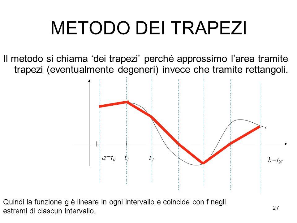 27 METODO DEI TRAPEZI Il metodo si chiama dei trapezi perché approssimo larea tramite trapezi (eventualmente degeneri) invece che tramite rettangoli.