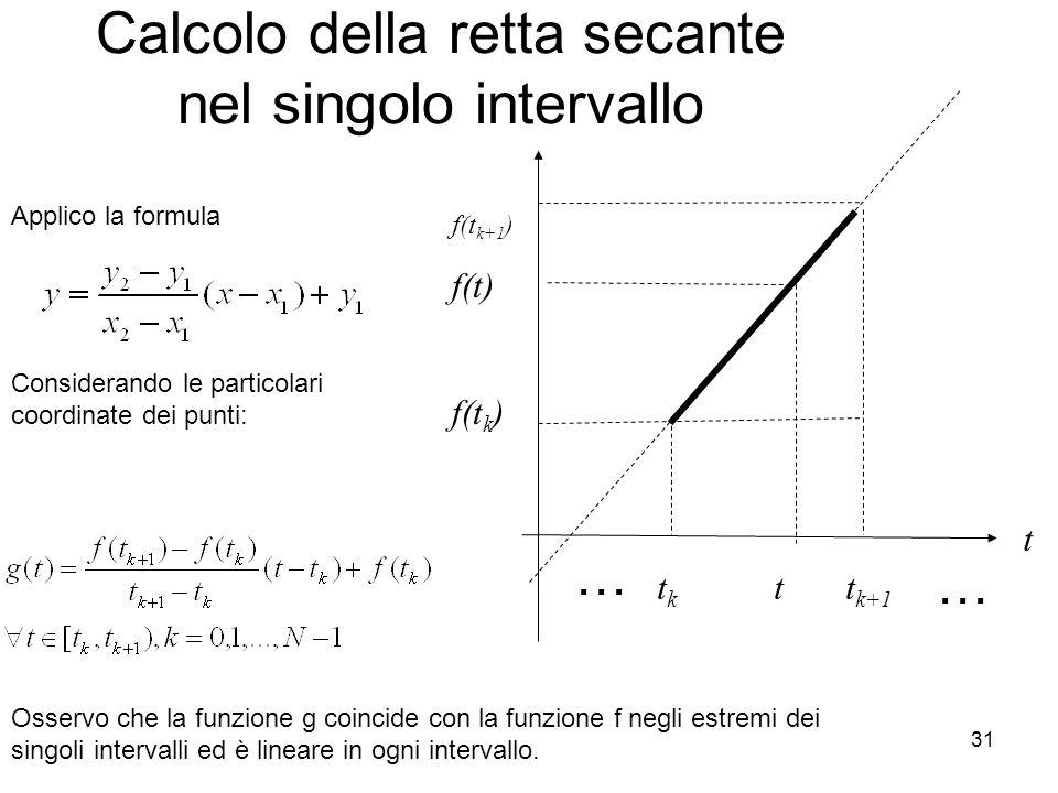 31 Calcolo della retta secante nel singolo intervallo t t k t t k+1 f(t k+1 ) f(t) f(t k ) … … Applico la formula Considerando le particolari coordina