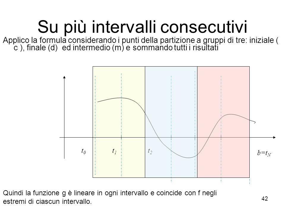 42 Su più intervalli consecutivi Applico la formula considerando i punti della partizione a gruppi di tre: iniziale ( c ), finale (d) ed intermedio (m
