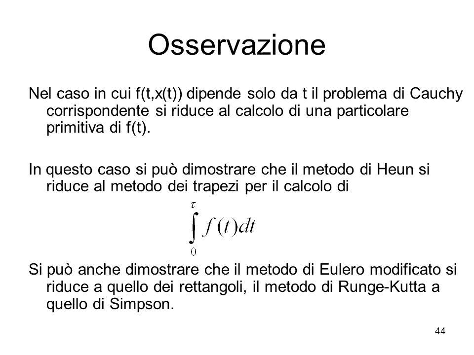 44 Osservazione Nel caso in cui f(t,x(t)) dipende solo da t il problema di Cauchy corrispondente si riduce al calcolo di una particolare primitiva di