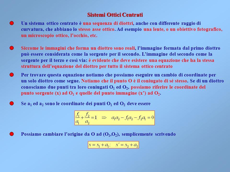 La quantità n sin è quindi uninvariante della proiettività. Con la relazione precedente si può calcolare lingrandimento / Con la conoscenza dei fuochi