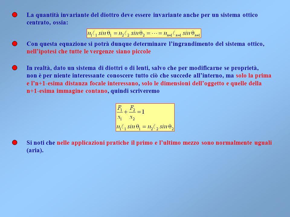 Sostituendo nellequazione del diottro Moltiplicando, dividendo per x 1 x 2 e riordinando i termini Notando che il numeratore della frazione a secondo
