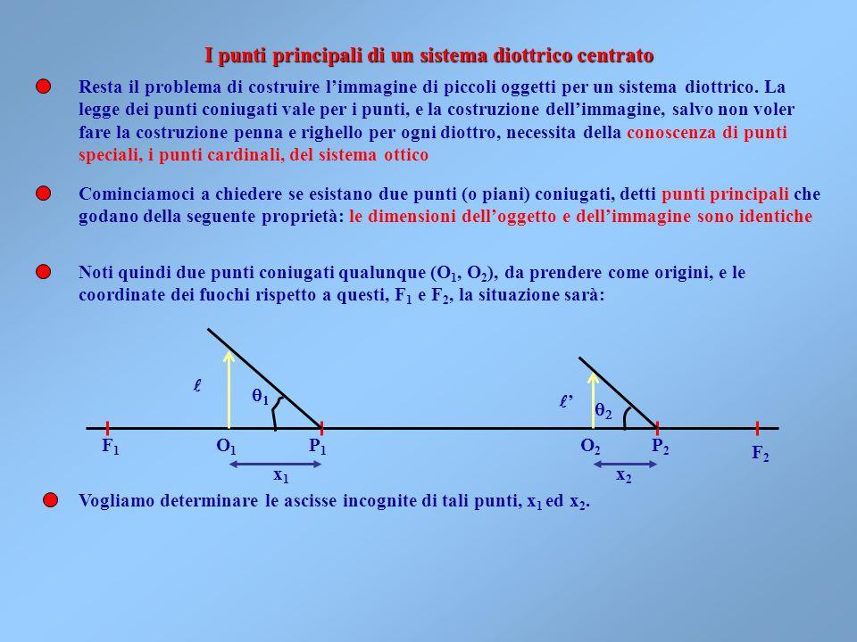 La quantità invariante del diottro deve essere invariante anche per un sistema ottico centrato, ossia: Con questa equazione si potrà dunque determinar
