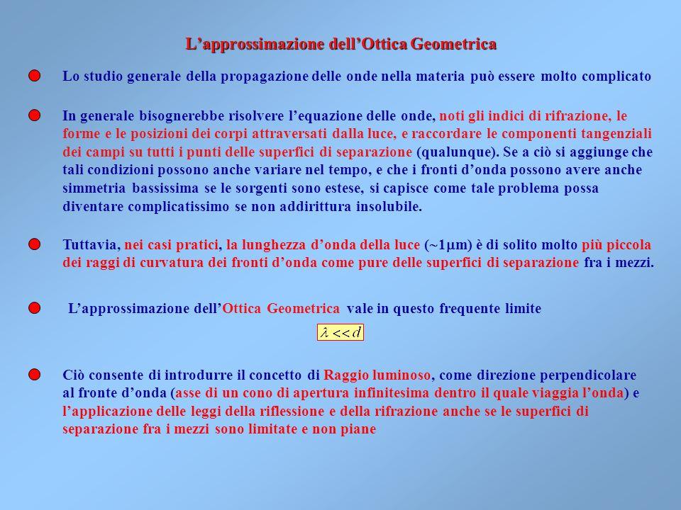 Corso di Fisica Generale Beniamino Ginatempo Dipartimento di Fisica – Università di Messina 1)Lapprossimazione dellOttica Geometrica 2)Immagini reali