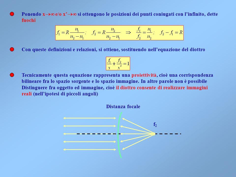 Per il teorema dei seni applicato ai triangoli AQC e AQC e tenendo conto che langolo AQC è il supplementare di i È chiaro che il fascio rifratto sarà