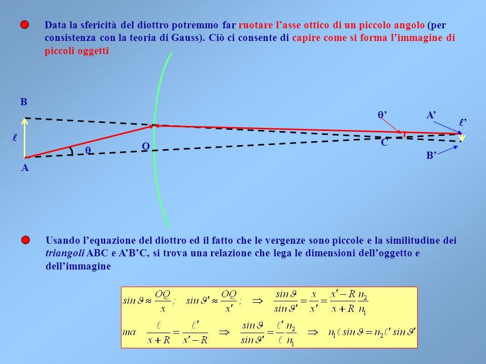 Ponendo x e/o x si ottengono le posizioni dei punti coniugati con linfinito, dette fuochi Con queste definizioni e relazioni, si ottiene, sostituendo
