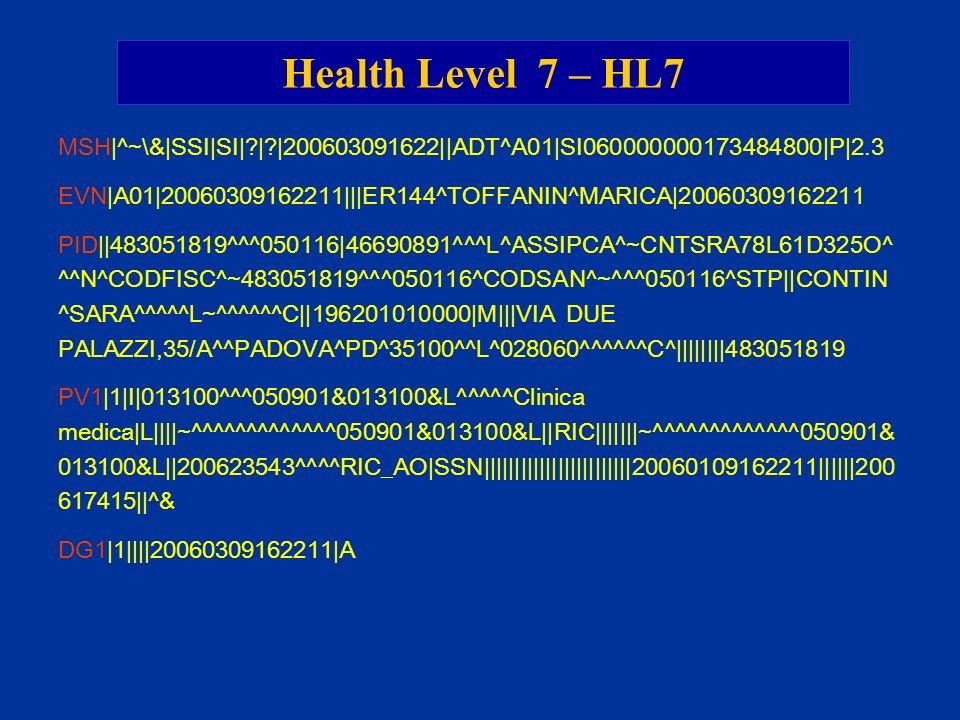 Health Level 7 – HL7 MSH|^~\&|SSI|SI|?|?|200603091622||ADT^A01|SI060000000173484800|P|2.3 EVN|A01|20060309162211|||ER144^TOFFANIN^MARICA|2006030916221