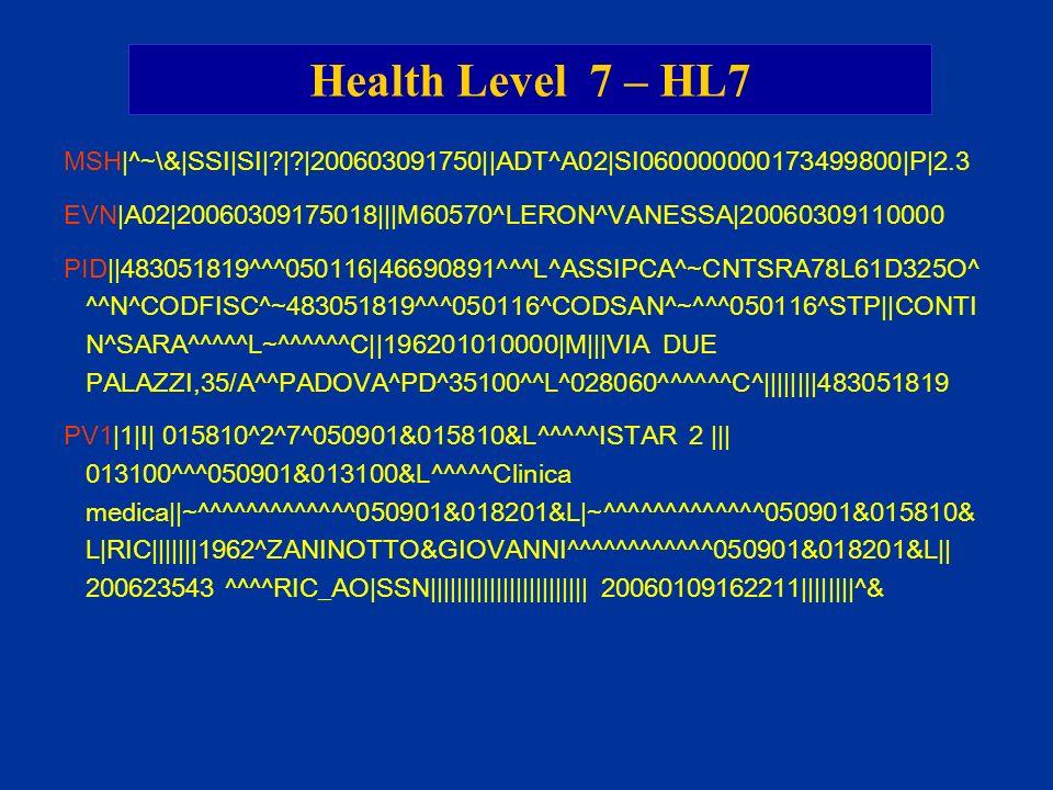Health Level 7 – HL7 MSH|^~\&|SSI|SI|?|?|200603091750||ADT^A02|SI060000000173499800|P|2.3 EVN|A02|20060309175018|||M60570^LERON^VANESSA|20060309110000
