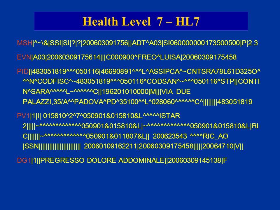 Health Level 7 – HL7 MSH|^~\&|SSI|SI|?|?|200603091756||ADT^A03|SI060000000173500500|P|2.3 EVN|A03|20060309175614|||C000900^FREO^LUISA|20060309175458 P