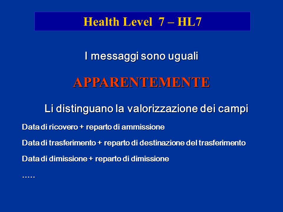 Health Level 7 – HL7 I messaggi sono uguali APPARENTEMENTE Li distinguano la valorizzazione dei campi Data di ricovero + reparto di ammissione Data di