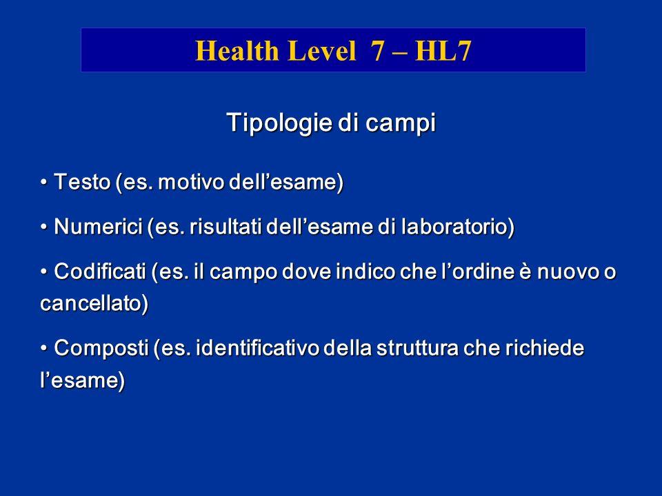 Health Level 7 – HL7 Tipologie di campi Testo (es. motivo dellesame) Testo (es. motivo dellesame) Numerici (es. risultati dellesame di laboratorio) Nu