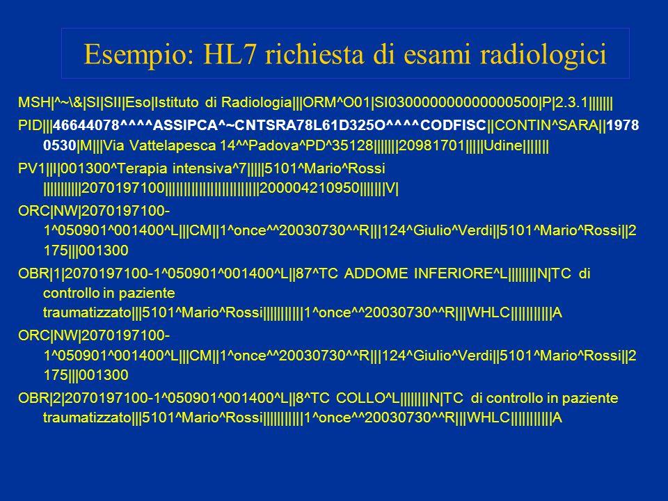 MSH|^~\&|SI|SII|Eso|Istituto di Radiologia|||ORM^O01|SI030000000000000500|P|2.3.1||||||| PID|||46644078^^^^ASSIPCA^~CNTSRA78L61D325O^^^^CODFISC||CONTI