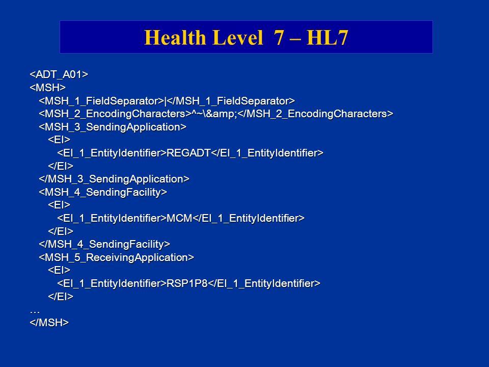 Health Level 7 – HL7 <ADT_A01><MSH> | | ^~\&amp; ^~\&amp; REGADT REGADT MCM MCM RSP1P8 RSP1P8 …</MSH>