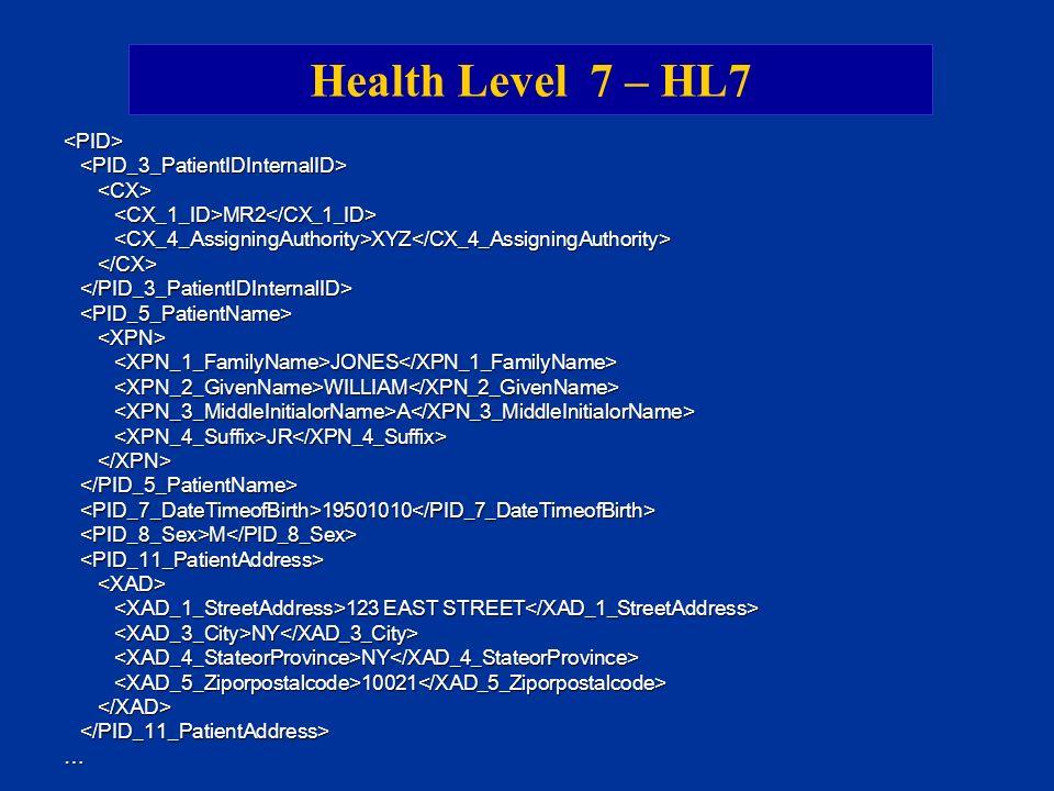 Health Level 7 – HL7 <PID> MR2 MR2 XYZ XYZ JONES JONES WILLIAM WILLIAM A A JR JR 19501010 19501010 M M 123 EAST STREET 123 EAST STREET NY NY 10021 100