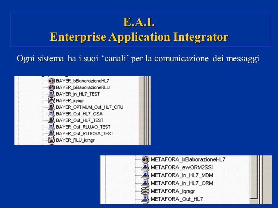 E.A.I. Ogni sistema ha i suoi canali per la comunicazione dei messaggi