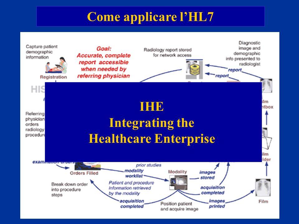 Come applicare lHL7 IHE Integrating the Healthcare Enterprise