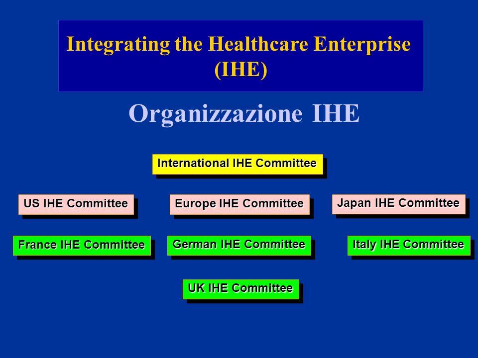 Integrating the Healthcare Enterprise (IHE) Organizzazione IHE International IHE Committee US IHE Committee Europe IHE Committee Japan IHE Committee F