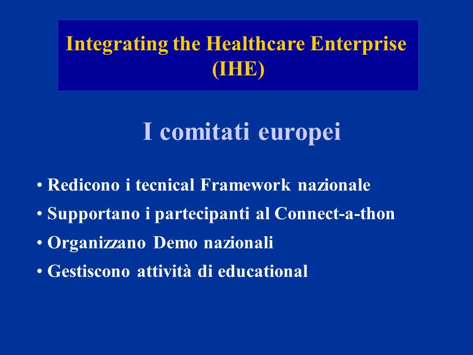 Integrating the Healthcare Enterprise (IHE) I comitati europei Redicono i tecnical Framework nazionale Supportano i partecipanti al Connect-a-thon Org