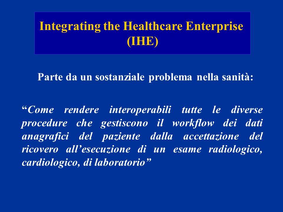 Integrating the Healthcare Enterprise (IHE) Parte da un sostanziale problema nella sanità: Come rendere interoperabili tutte le diverse procedure che