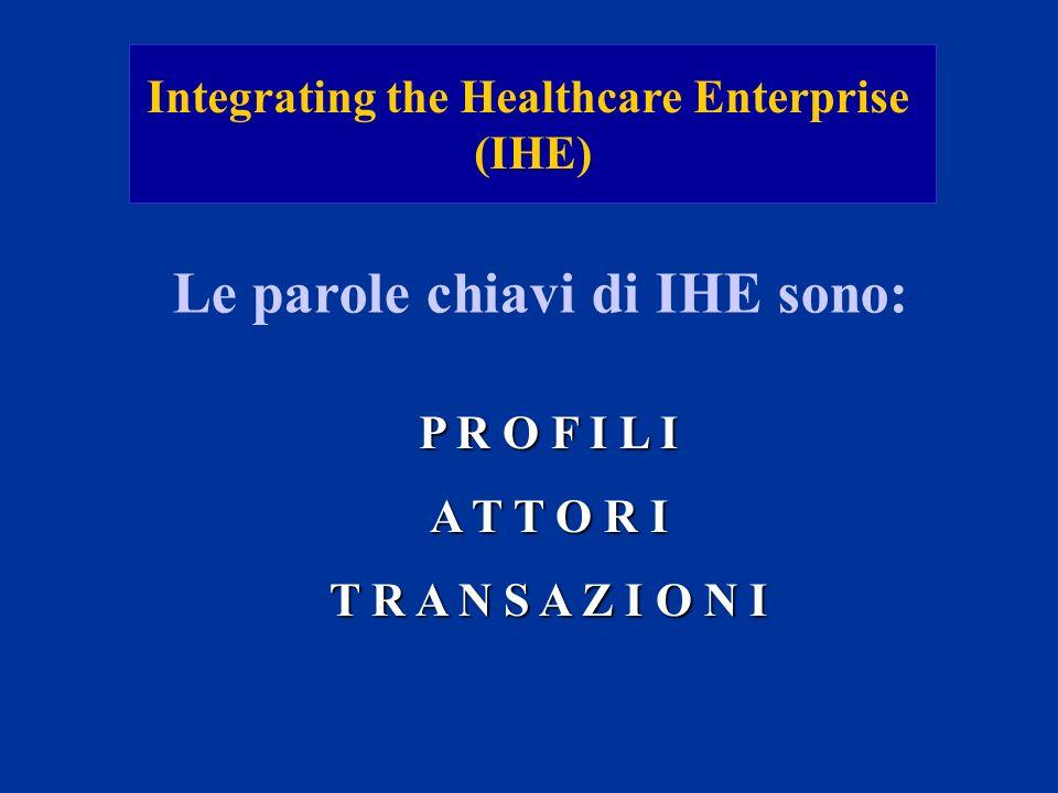 Integrating the Healthcare Enterprise (IHE) Le parole chiavi di IHE sono: P R O F I L I A T T O R I T R A N S A Z I O N I